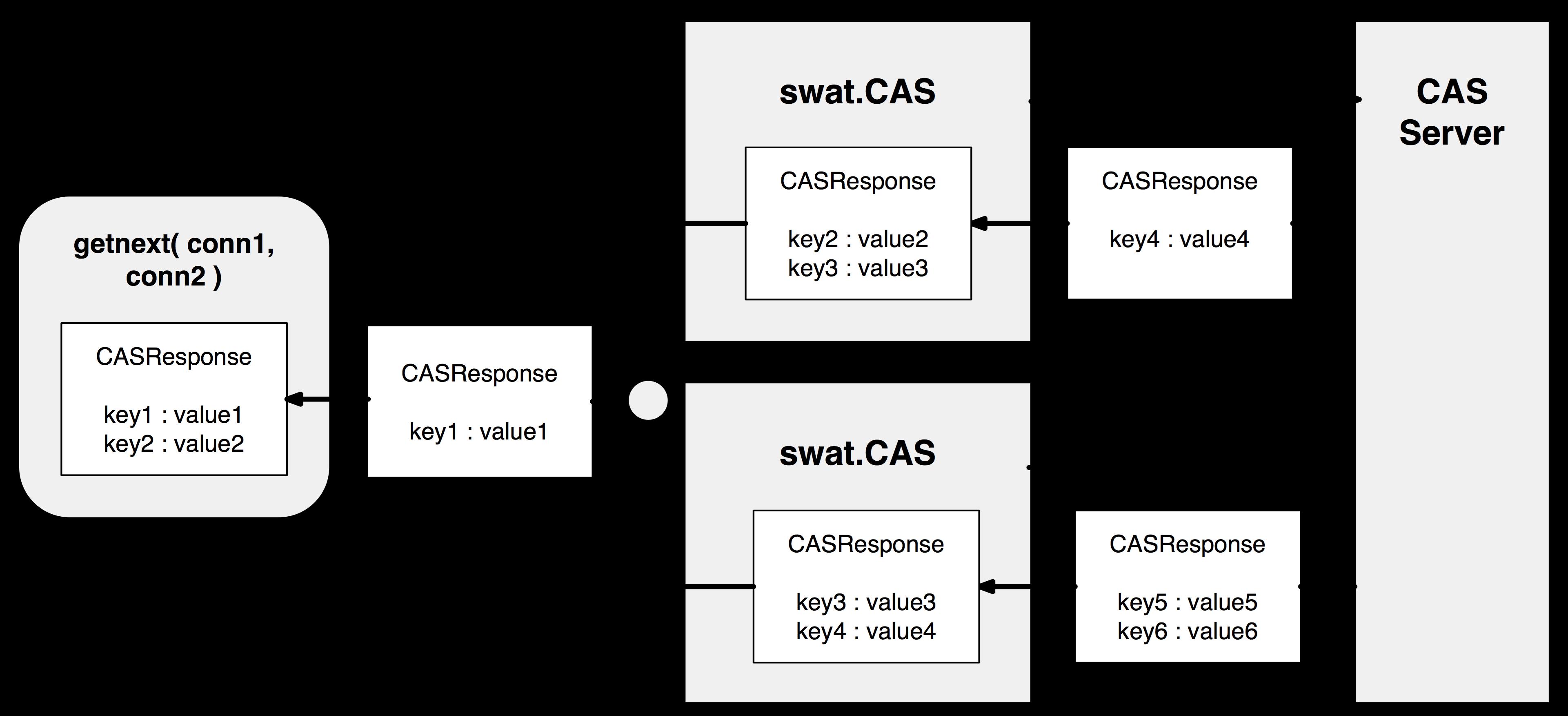 Workflows — SWAT 1 5 1 documentation